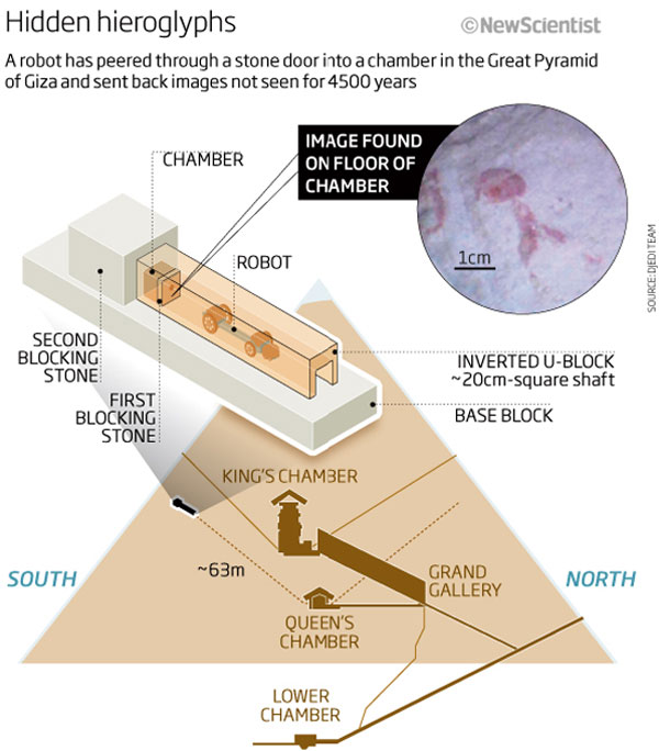 First Images From Great Pyramid's Secret Chamber – Ghost Theory